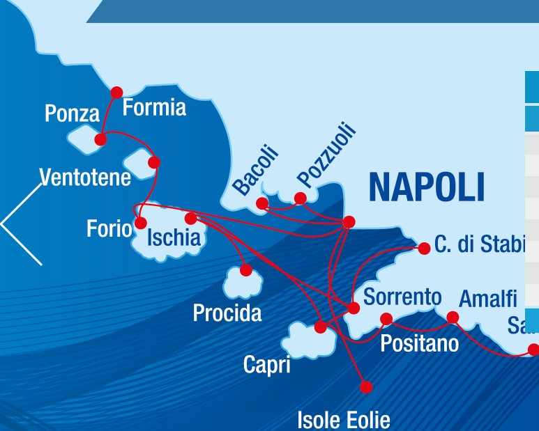 Getting To Positano And The Amalfi Coast From Naples And